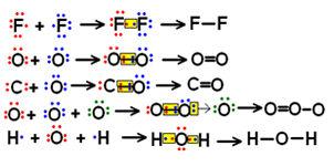 Exemplos de fórmulas estruturais para algumas moléculas