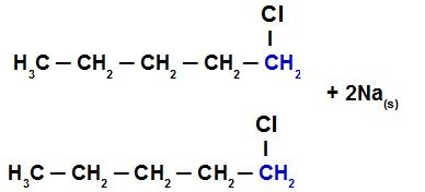 Reagentes da reação entre o 1-cloro-pentano e o sódio metálico