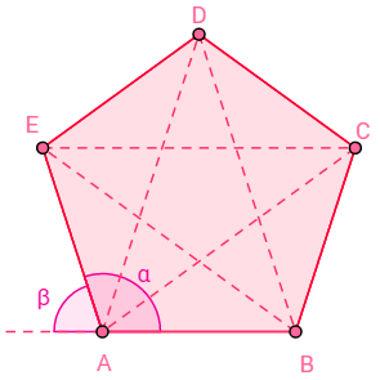 Exemplos dos elementos de um polígono convexo