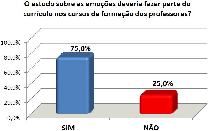 8842d8f9eb A AFETIVIDADE NA PRÁTICA PEDAGÓGICA E NA FORMAÇÃO DOCENTE - Brasil ...