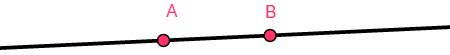 Reta r, que contém os pontos A e B, representada no plano cartesiano