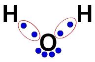 O que é ligação covalente? - Brasil Escola