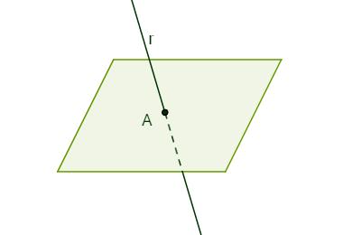 Reta r concorrente (ou secante) ao plano α
