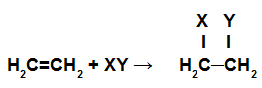 Representação esquemática de uma reação de adição