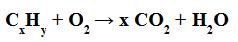 Exemplo de uma equação de combustão completa