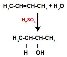 Equação representando a formação do álcool na hidratação
