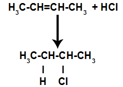 Equação representando a formação do haleto orgânico na halogenação