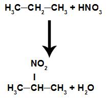 Equação representando a nitração do alcanos