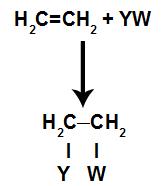Modelo esquemático geral de uma reação de adição