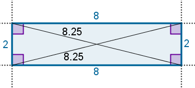 Retângulo ilustrando as propriedades acima