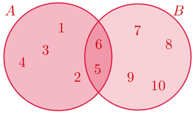 Diagrama de venn brasil escola relao ccuart Choice Image