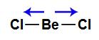 Vetores na estrutura do dicloreto de berílio