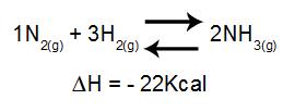 Equação contendo a variação de entalpia na formação da amônia
