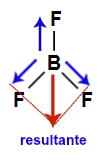 Vetores na estrutura do trifluoreto de boro