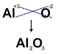 Íon-fórmula