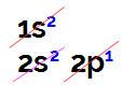 Distribuição eletrônica do boro no diagrama de Linus Pauling