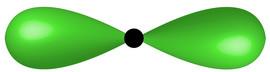 Representação dos orbitais hibridizados sp