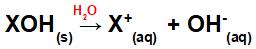 Equação que representa a dissociação de uma base em meio aquoso