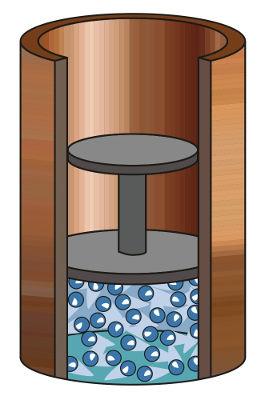 Material sendo comprimido em um cilindro