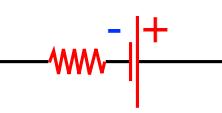 Símbolo dos receptores reais