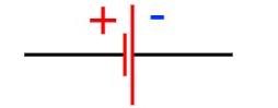 Símbolo dos receptores ideais