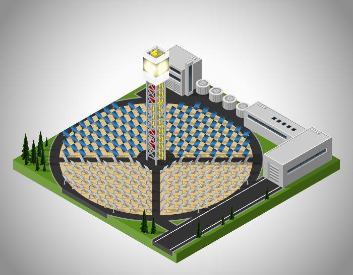 Veja uma representação de uma usina termossolar.