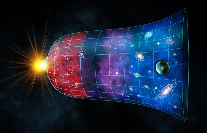 De acordo com o Big Bang, o Universo expandiu-se enormemente em seus primeiros instantes.