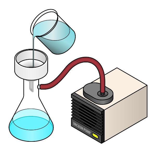 Representação de uma filtração a vácuo.