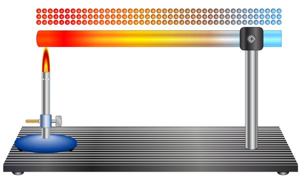 Nos sólidos, a condução de calor ocorre por meio de colisões entre átomos vizinhos.