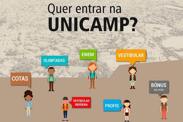 Crédito da imagem: Comvest Unicamp